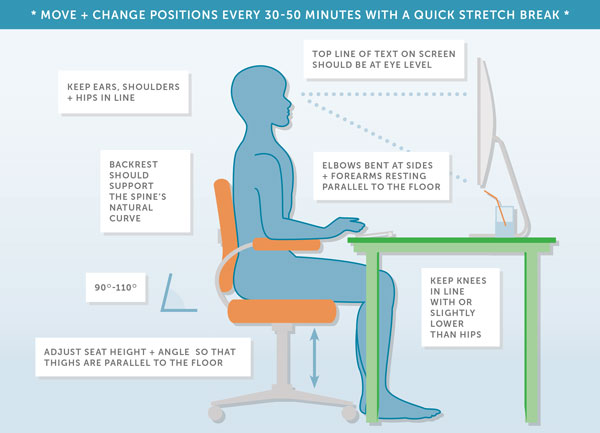 infographic - office ergonomics